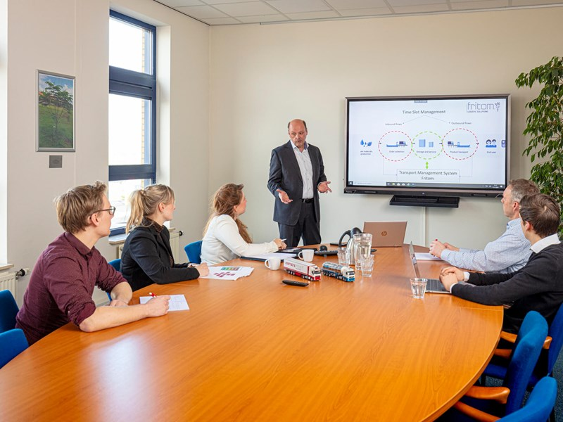 Business Development Oplossingen Fritom Corporate 586